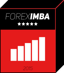 Foreximba reliable and profitable MetaTrader 4 Expert Advisor